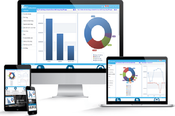 vai trò của hệ thống thông tin trong quản trị doanh nghiệp