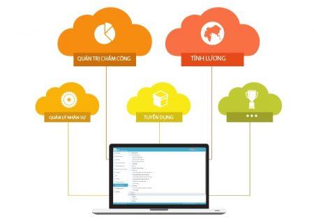 Review về phần mềm quản lý nhân sự 3S HRM