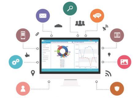 Phần mềm quản lý khách hàng tốt nhất hiện nay