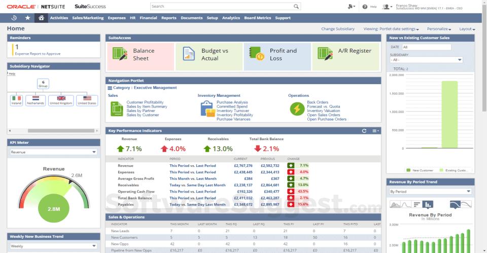 top nhà cung cấp phần mềm ERP 2021